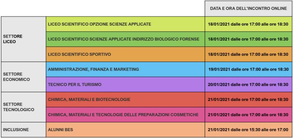 tabella2 open day 2020/2021