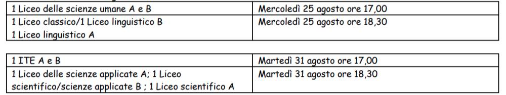 Calendario incontri classi prime a.s. 21/22