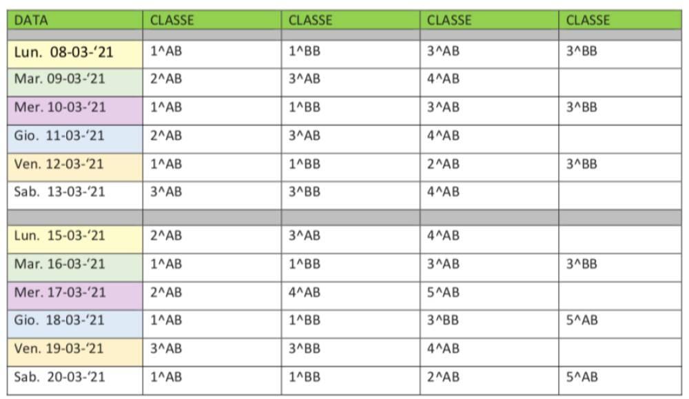 classi in presenza 20 marzo ips