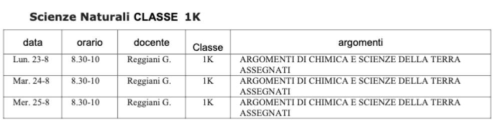 scienze 1k