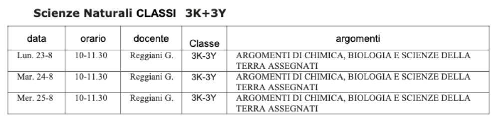 scienze 3