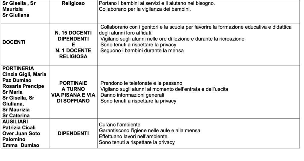 Ruoli e funzioni_Primaria_2