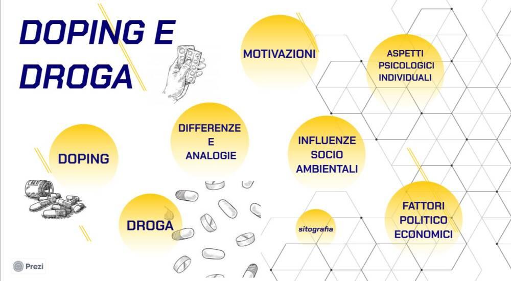 Doping - prezi