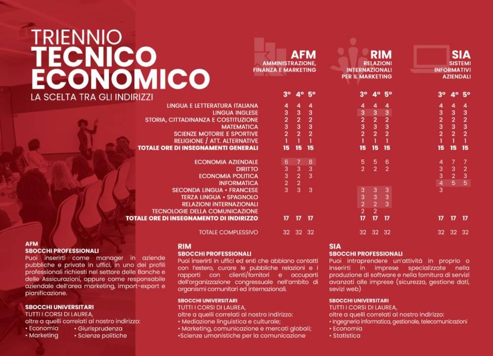 Brochure Orientamento 3