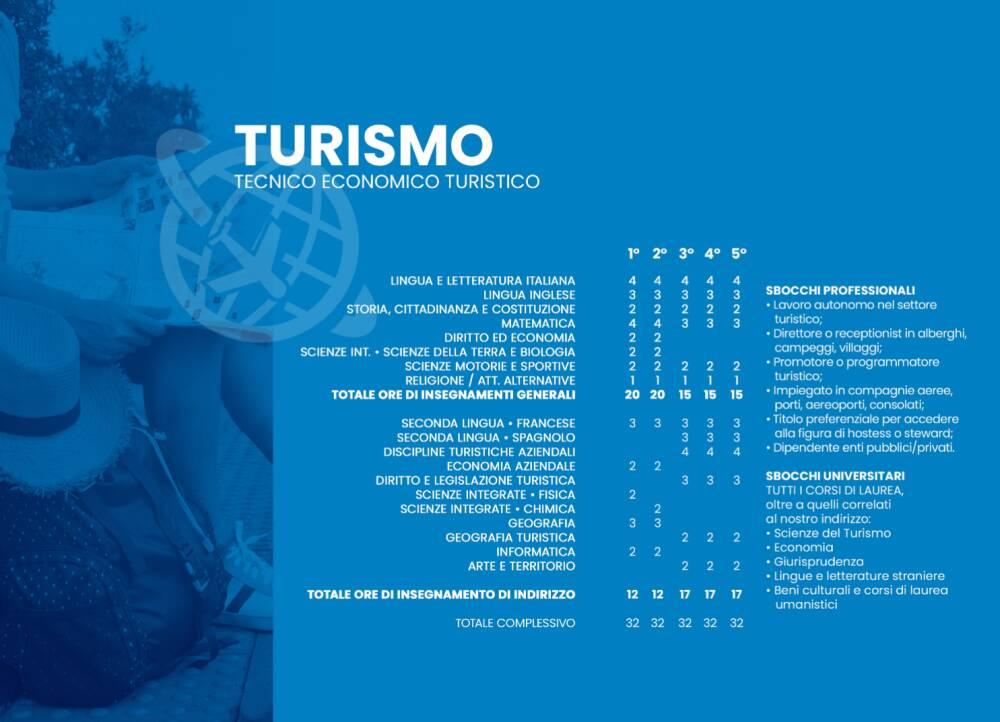 Brochure Orientamento 4
