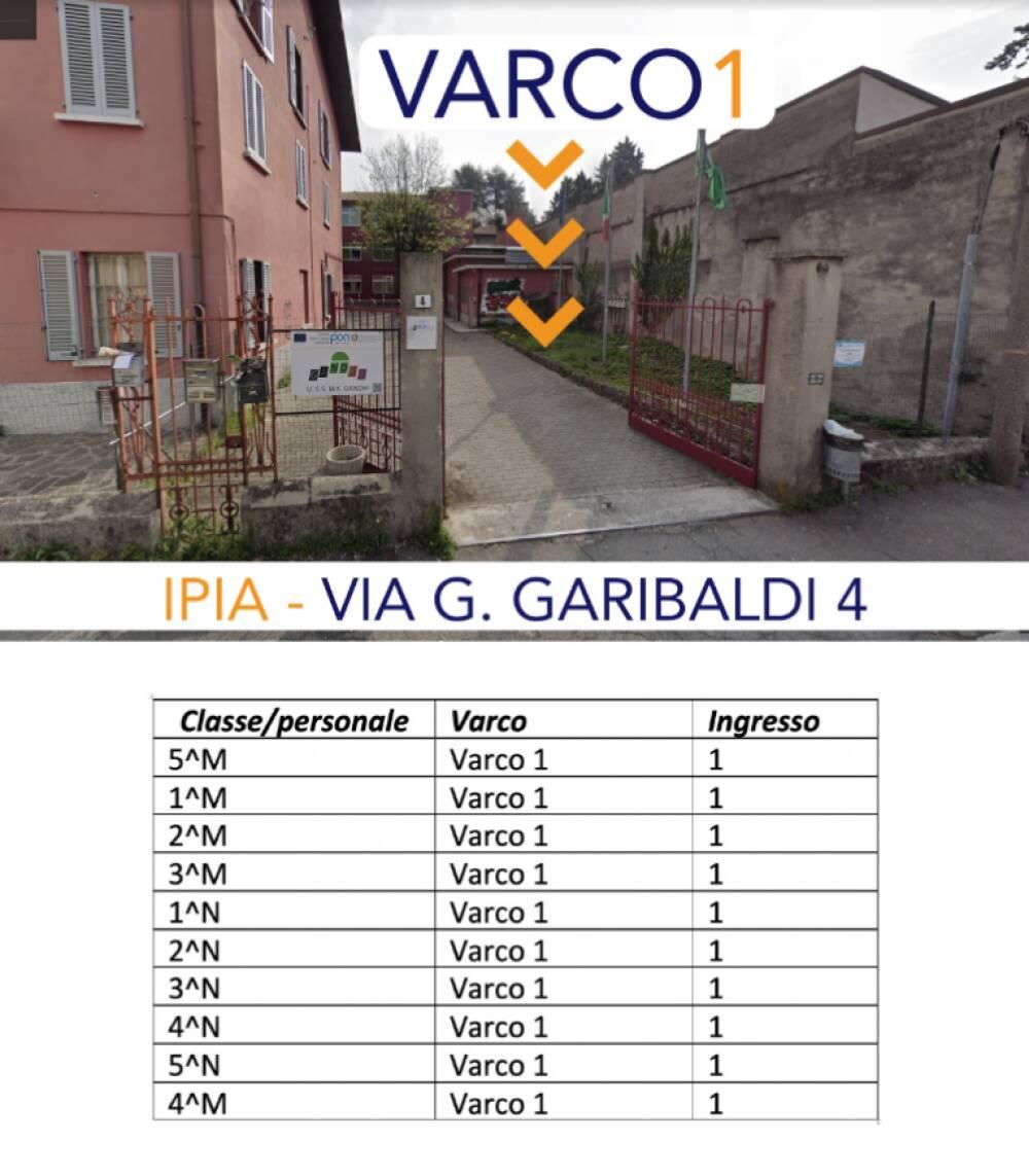 Varco 1 IPIA Via Garibaldi 4