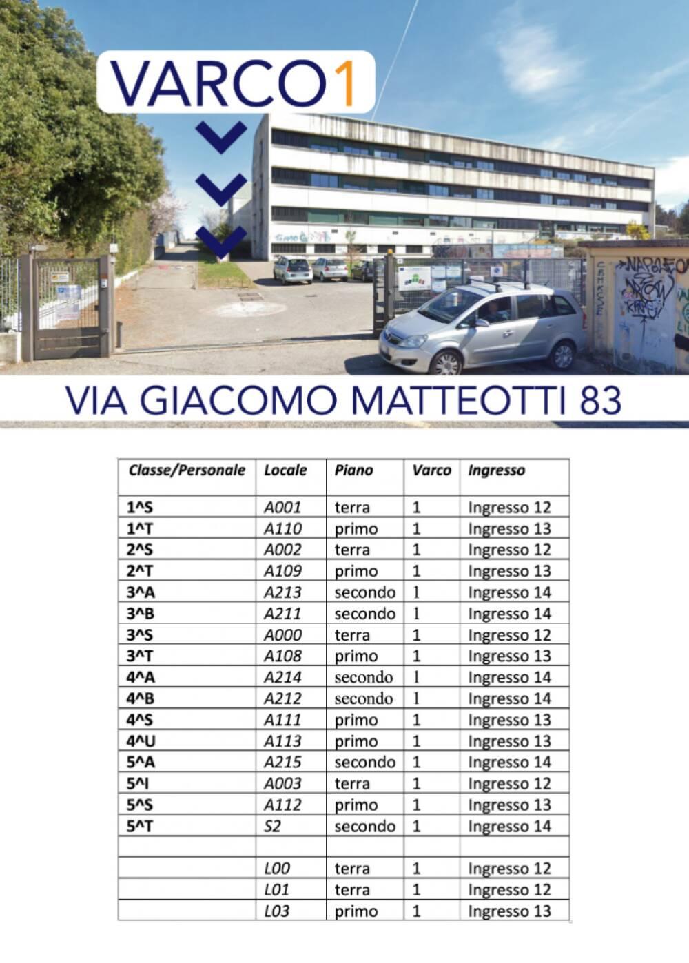 Varco 1, Ingresso da Via Giacomo Matteotti 83, Villa Raverio di Besana in Brianza