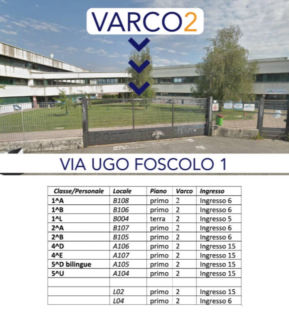 Varco 2, Ingresso da Via Ugo Foscolo 1, Villa Raverio di Besana in Brianza