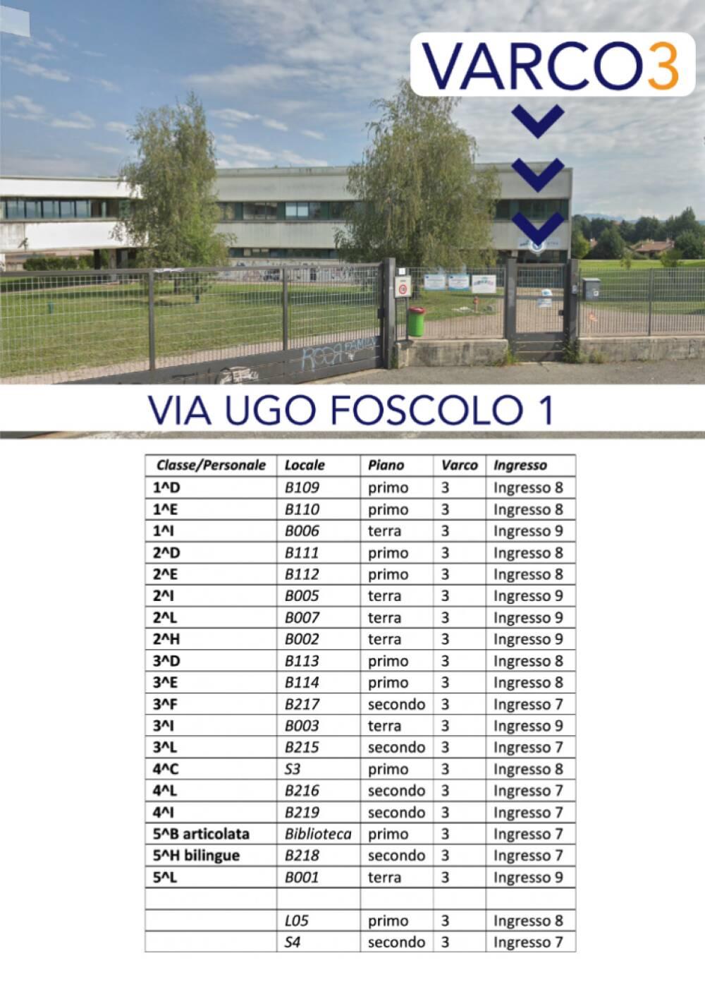 Varco 3, Ingresso da Via Ugo Foscolo 1, Villa Raverio di Besana in Brianza