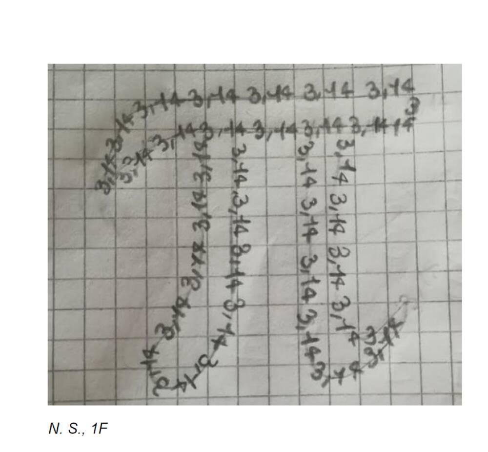 pi numerico