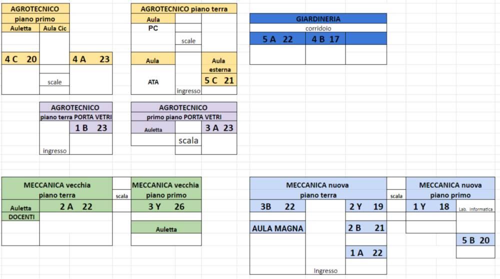 MAPPA CLASSI SEZIONE PROFESSIONALE 2021 22