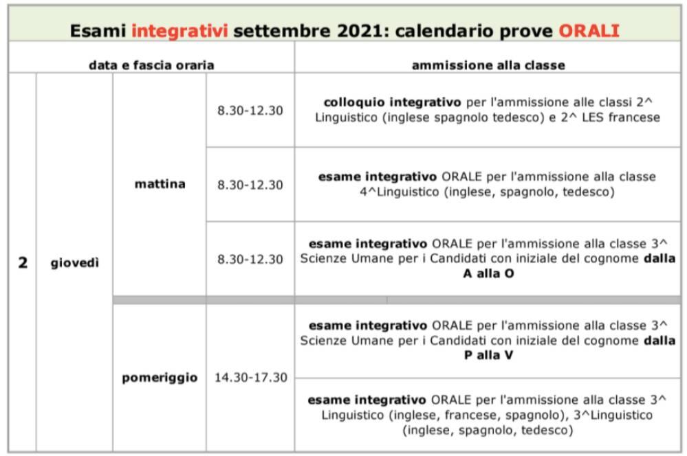 integrativi_2