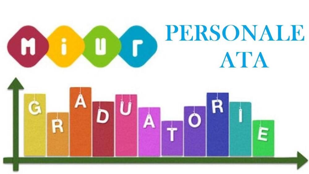 Graduatoria ATA