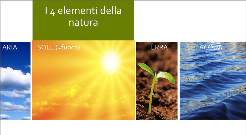 scuola estate: i 4 elementi