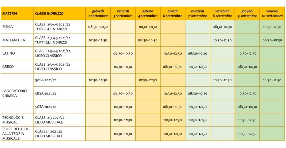 Calendario AllenaMenti