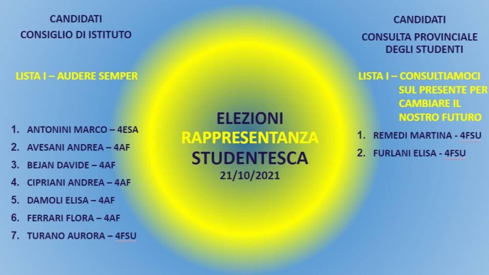 Elenco Candidati studenti 2021-22