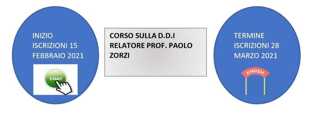 PAOLO ZORZI